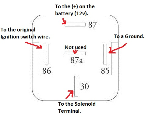12v 5 Pin Relay Connection Diagram on 4 pin relay harness
